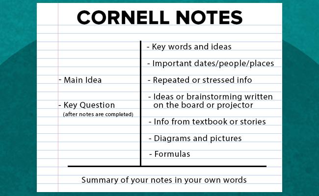Cornell-Notes.jpg